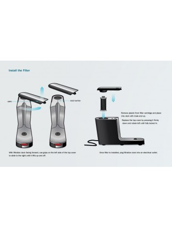 CLEAN WATER MACHINE & POWERED WATER FILTRATION FILTER REPLACEMENT SET (AQ-CWM)